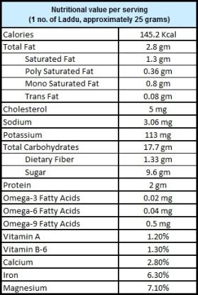 nutrition chart.jpg