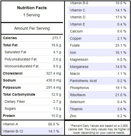 Nutrition facts_egg white scramble with spinach